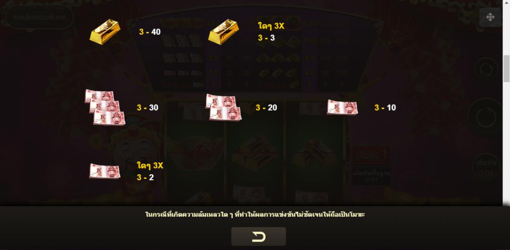Rolling In Money Slot สัญลักษณ์