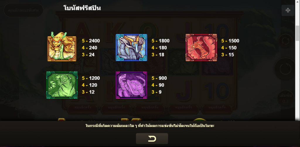 Orient Animals Slot สัญลักษณ์