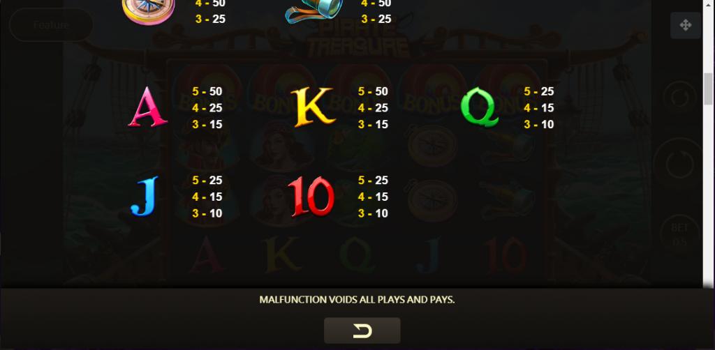 Pirate Treasure Slot สัญลักษณ์