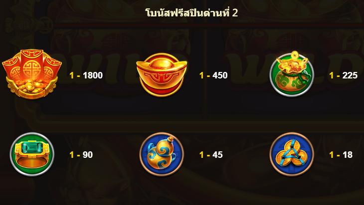 Treasure Bowl Slot โบนัสฟรีสปิน