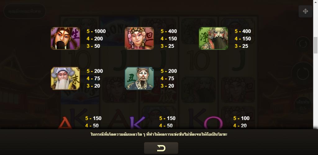 Winning Mask Slot สัญลักษณ์