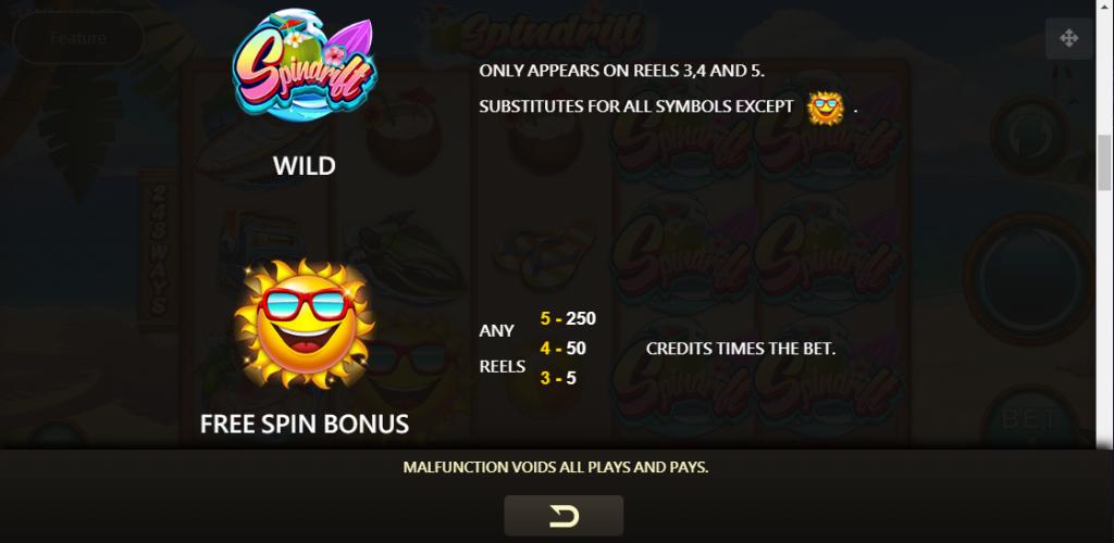Spindrift Slot สัญลักษณ์