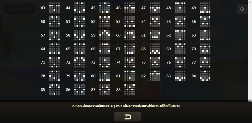 Spindrift2 Slot เพย์ไลน์