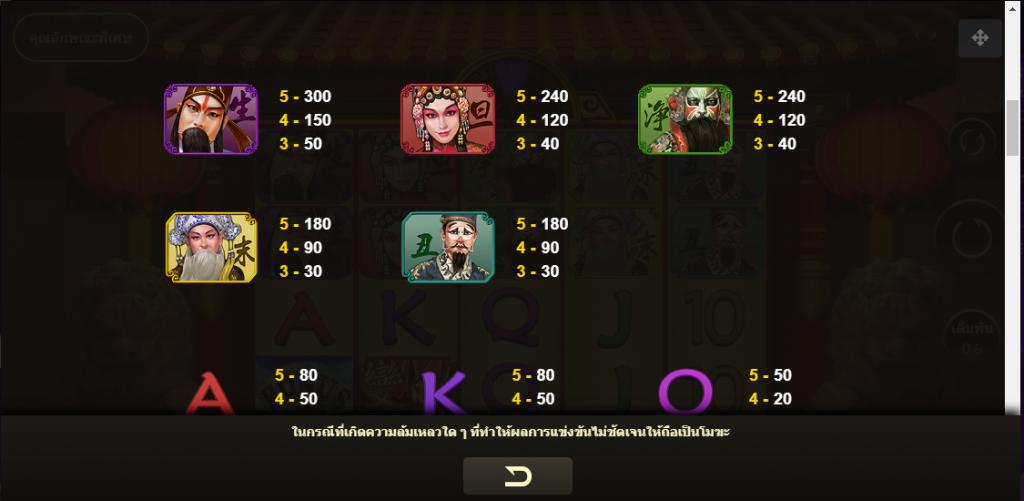 Winning Mask II slot สัญลักษณ์