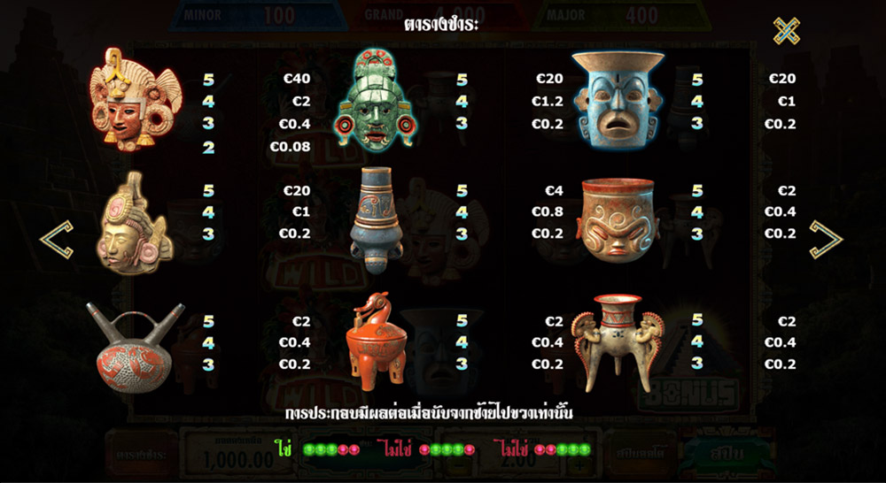 สัญลักษณ์อัตราจ่าย Maya สล็อตมายา